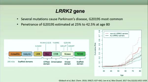 Slide about LRRK2 and Parkinson's
